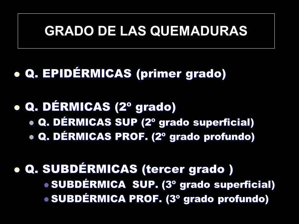 GRADO DE LAS QUEMADURAS