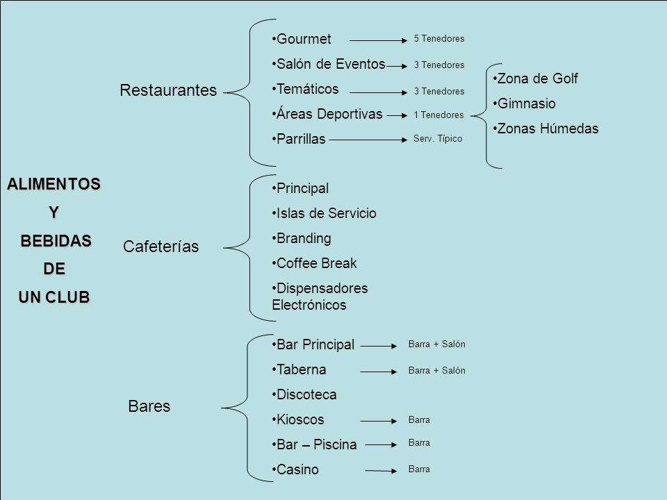 Restaurantes Cafeterías Bares ALIMENTOS Y BEBIDAS DE UN CLUB Gourmet