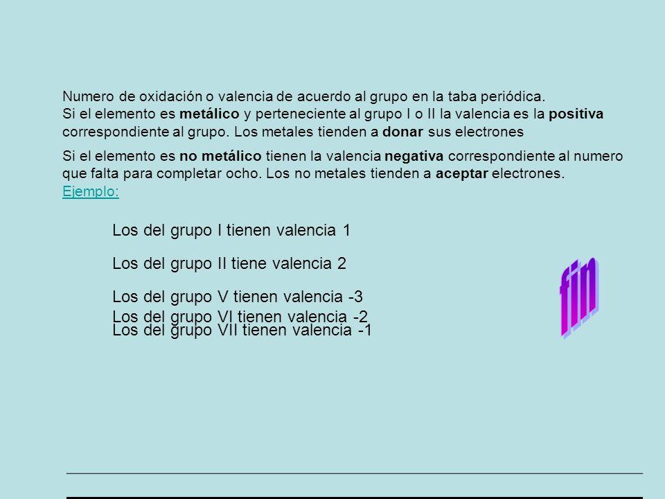 Historia de la tabla peridica ppt video online descargar fin los del grupo i tienen valencia 1 urtaz Images