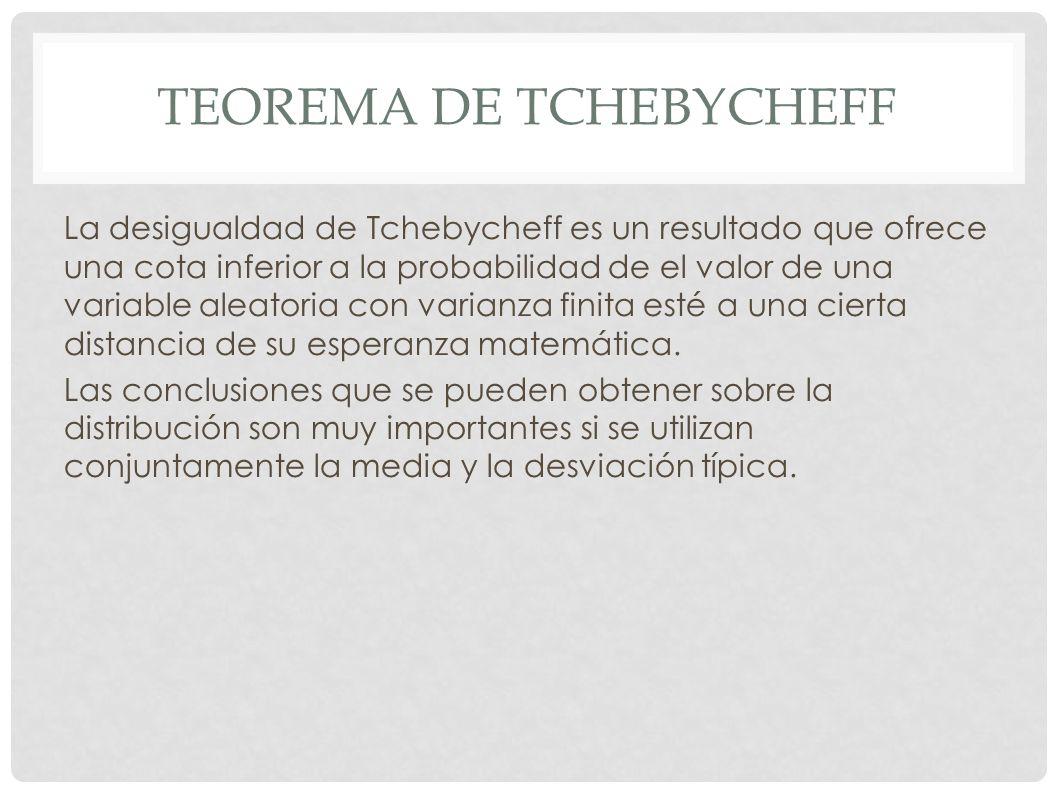 Teorema de Tchebycheff
