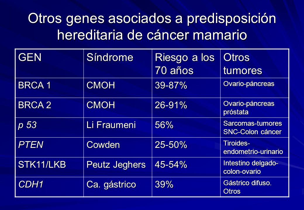 INTERPRETACION DE RIESGOS EN TESTS DIAGNOSTICOS Y TAMIZAJE