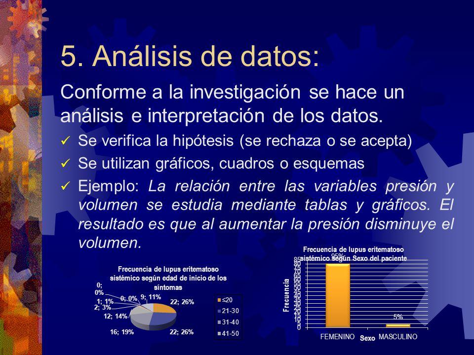 5. Análisis de datos: Conforme a la investigación se hace un análisis e interpretación de los datos.