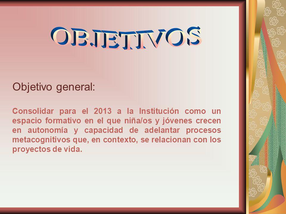 P e i proyecto educativo institucional ppt descargar for Objetivo general de un vivero