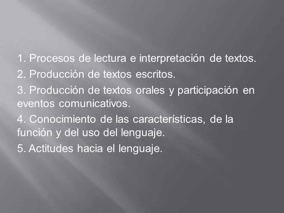 1. Procesos de lectura e interpretación de textos. 2