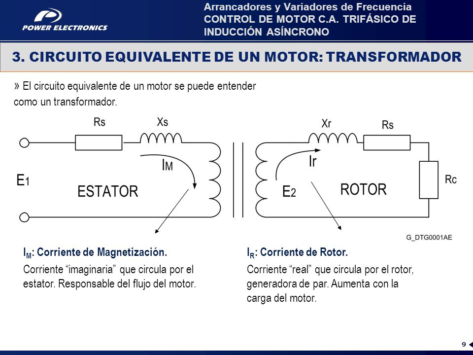 Circuito Variador De Frecuencia : Control de motor c a trifÁsico inducciÓn asÍncrono