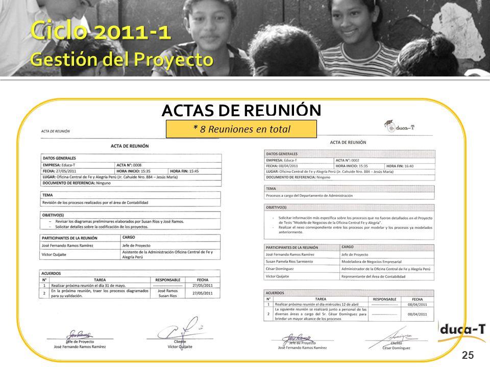 Ciclo 2011-1 Gestión del Proyecto