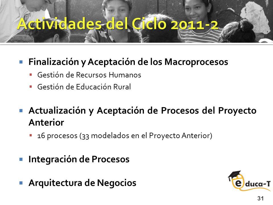 Actividades del Ciclo 2011-2