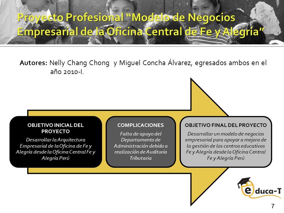 Proyecto Profesional Modelo de Negocios Empresarial de la Oficina Central de Fe y Alegría