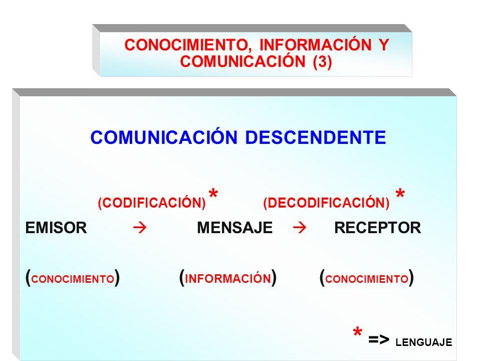 CONOCIMIENTO, INFORMACIÓN Y COMUNICACIÓN (3)