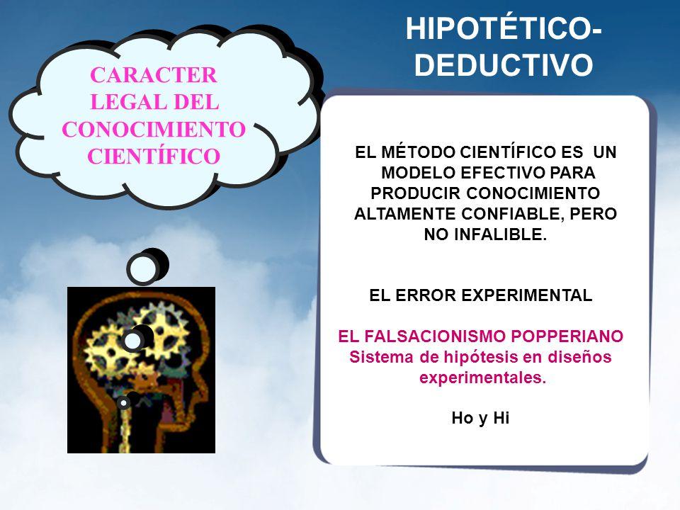 HIPOTÉTICO-DEDUCTIVO