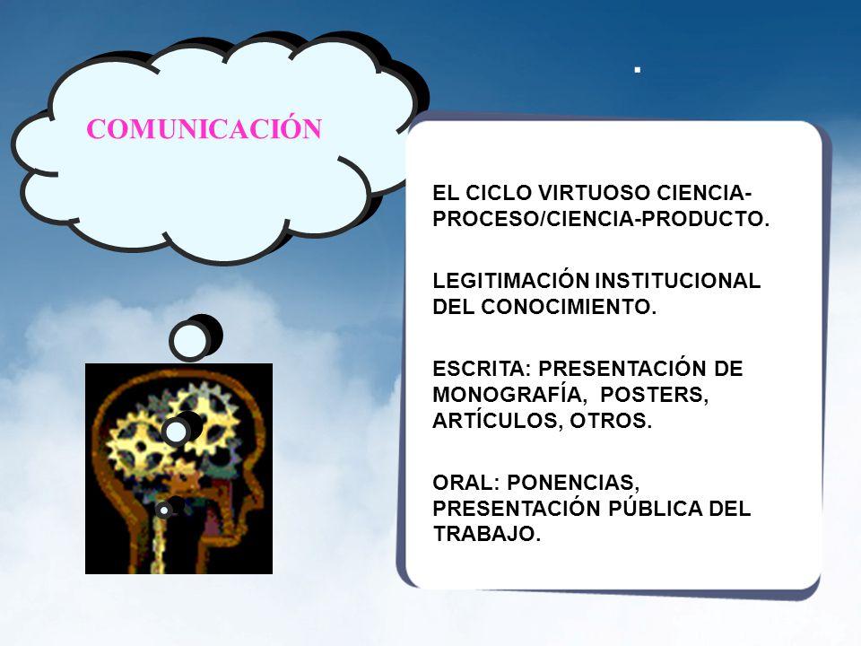 . COMUNICACIÓN EL CICLO VIRTUOSO CIENCIA-PROCESO/CIENCIA-PRODUCTO.