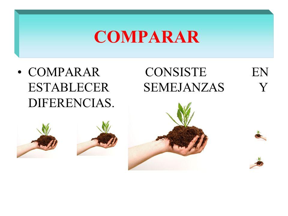 COMPARAR COMPARAR CONSISTE EN ESTABLECER SEMEJANZAS Y DIFERENCIAS.