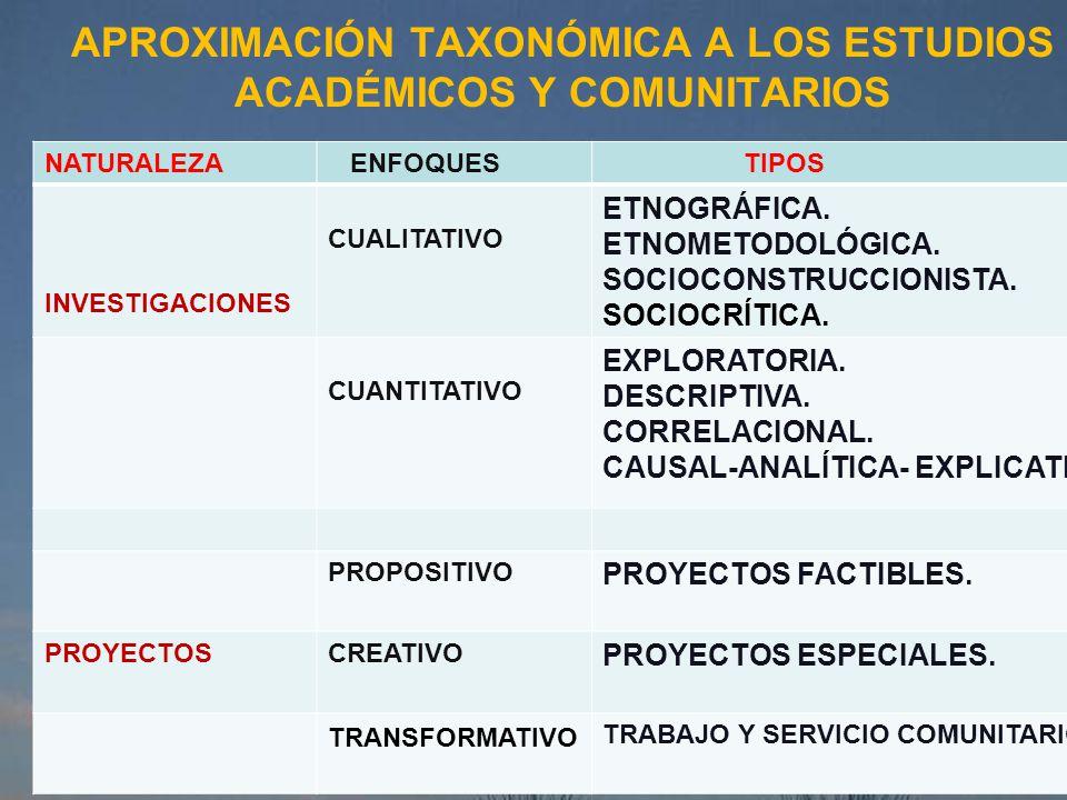 APROXIMACIÓN TAXONÓMICA A LOS ESTUDIOS ACADÉMICOS Y COMUNITARIOS