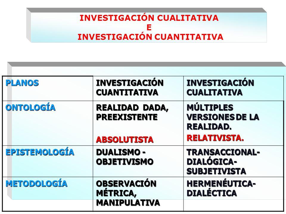 INVESTIGACIÓN CUALITATIVA E INVESTIGACIÓN CUANTITATIVA