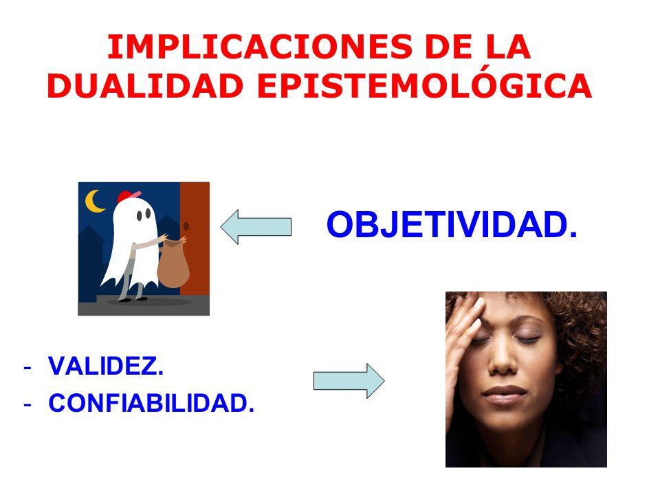 IMPLICACIONES DE LA DUALIDAD EPISTEMOLÓGICA