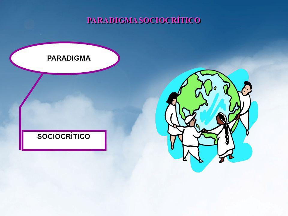 PARADIGMA SOCIOCRÍTICO