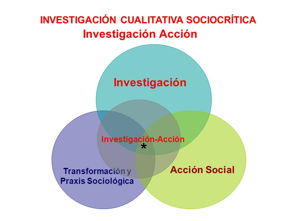 INVESTIGACIÓN CUALITATIVA SOCIOCRÍTICA