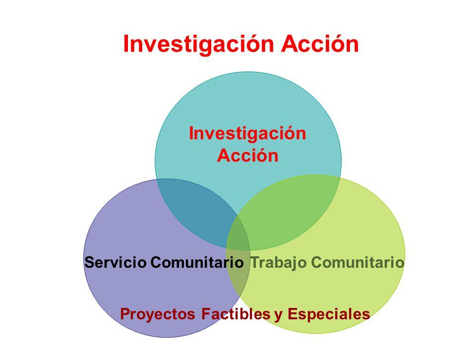 Investigación Acción Investigación Acción Servicio Comunitario