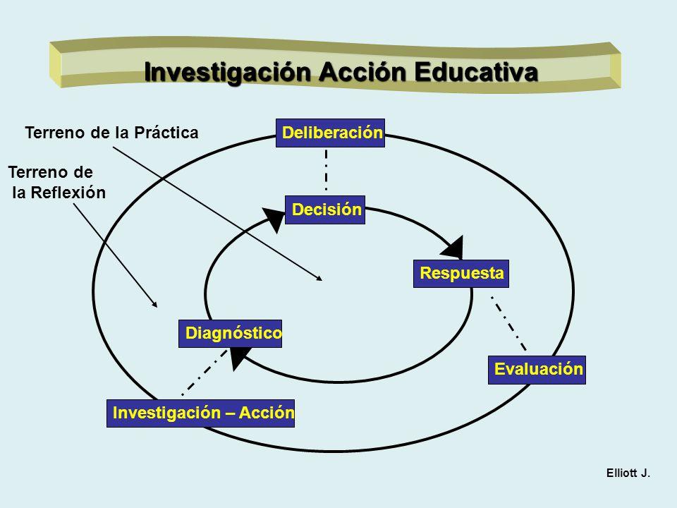 Investigación Acción Educativa