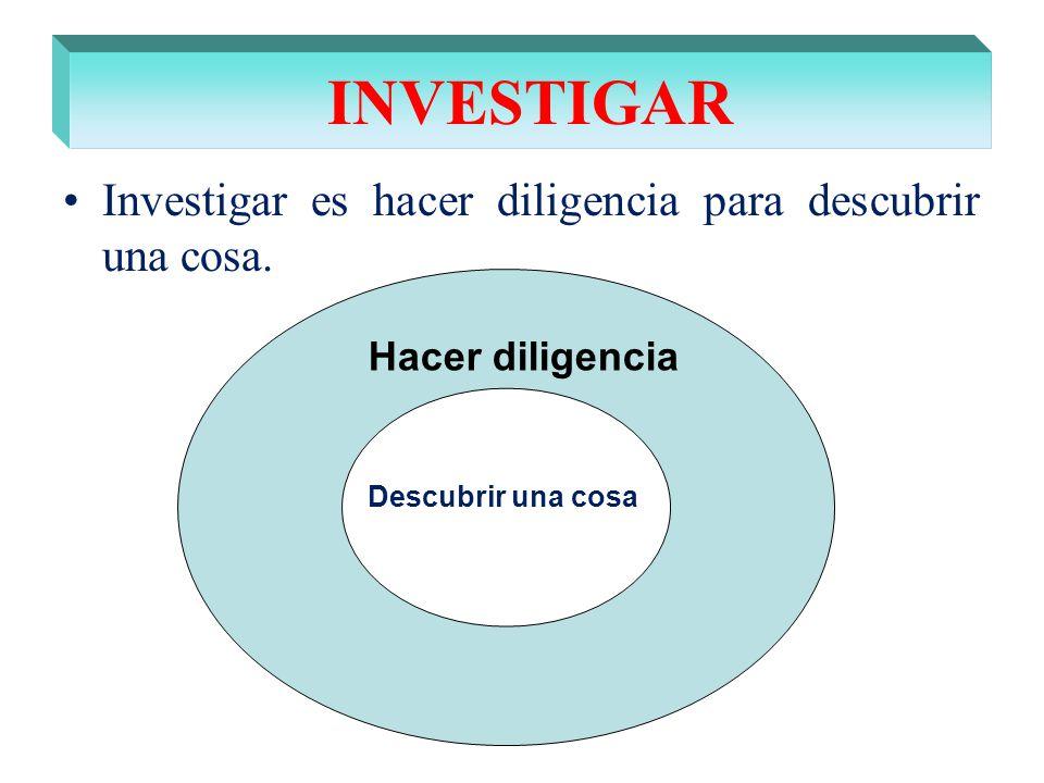 INVESTIGAR Investigar es hacer diligencia para descubrir una cosa.