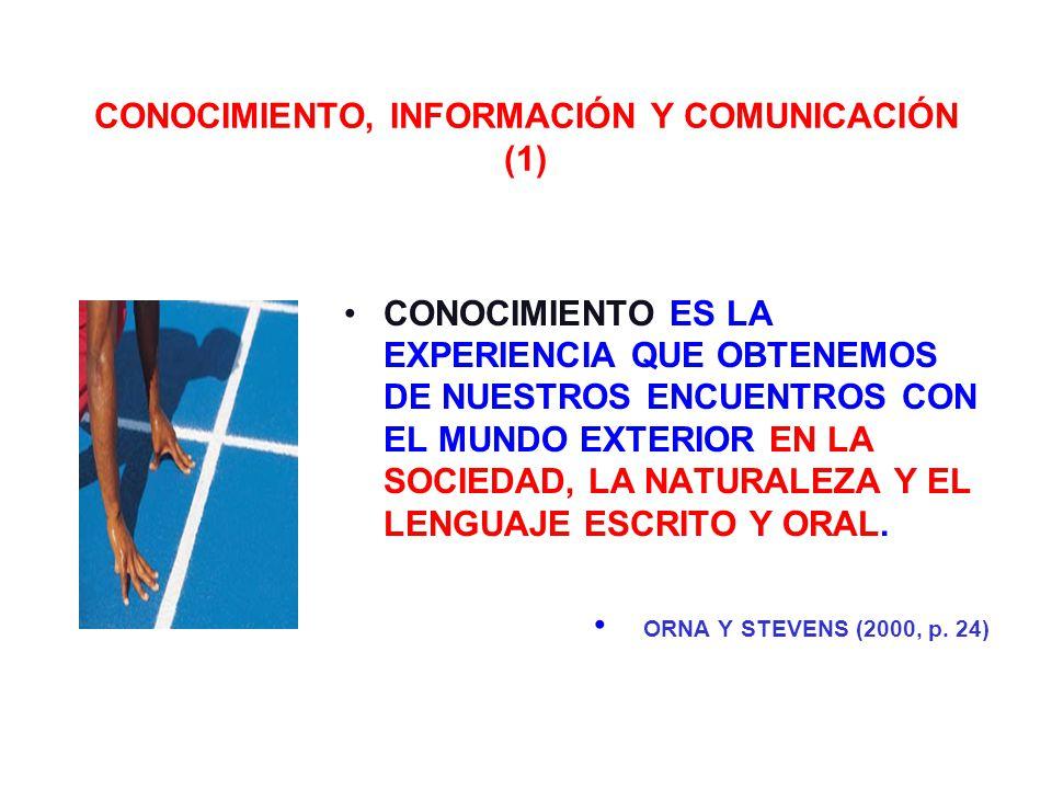 CONOCIMIENTO, INFORMACIÓN Y COMUNICACIÓN (1)