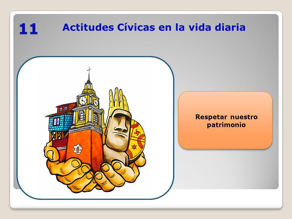 Actitudes Cívicas en la vida diaria