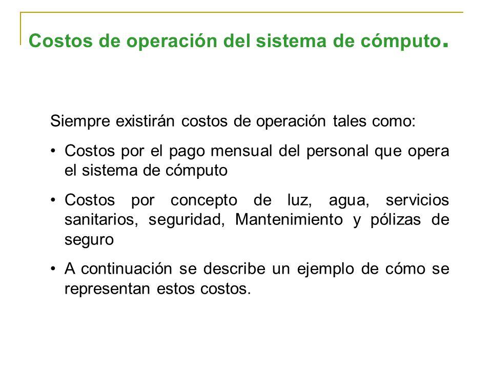 Evaluación de sistemas de cómputo - ppt video online descargar - photo#15