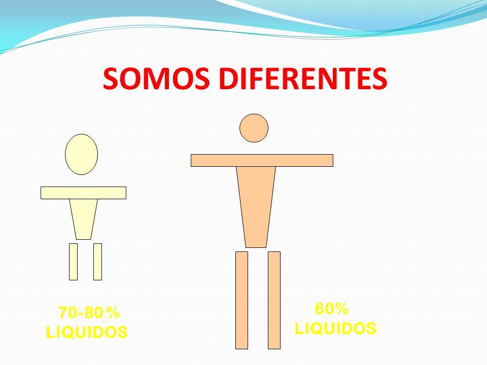 SOMOS DIFERENTES 60% LIQUIDOS 70-80 % LIQUIDOS