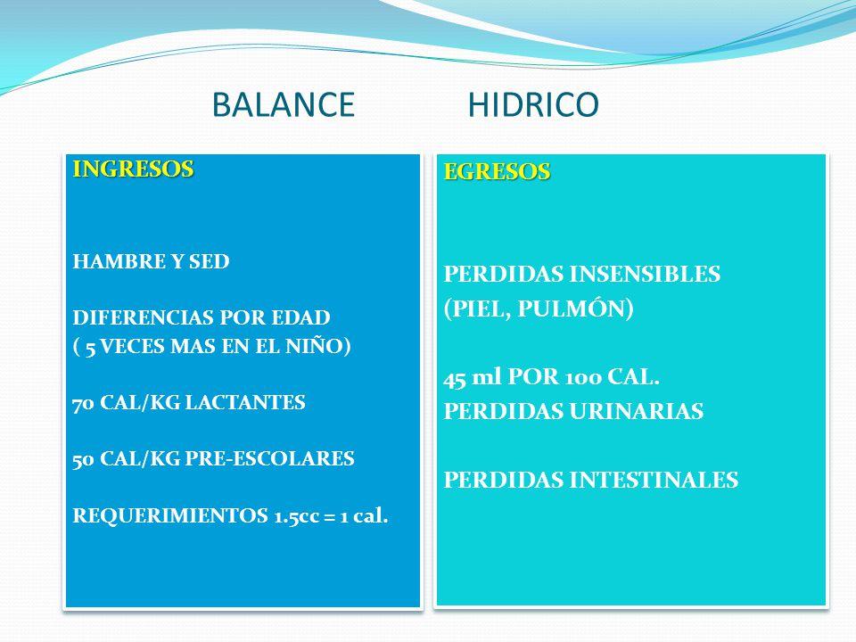 BALANCE HIDRICO INGRESOS EGRESOS PERDIDAS INSENSIBLES (PIEL, PULMÓN)