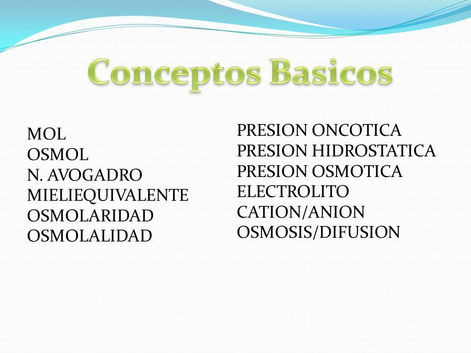 Conceptos Basicos PRESION ONCOTICA MOL PRESION HIDROSTATICA OSMOL
