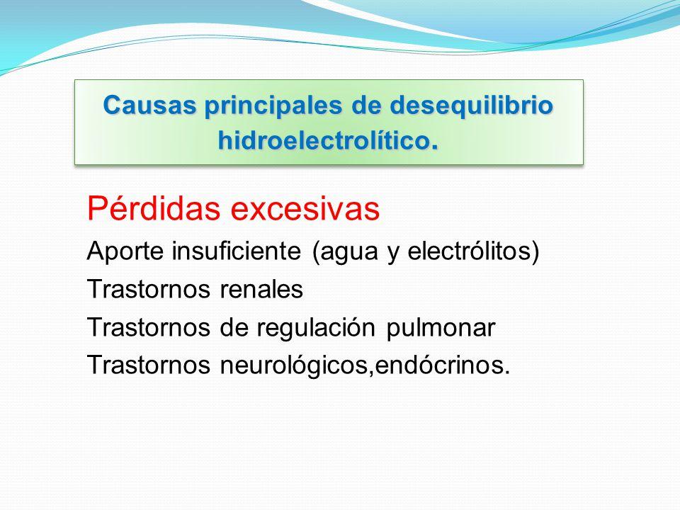 Causas principales de desequilibrio hidroelectrolítico.