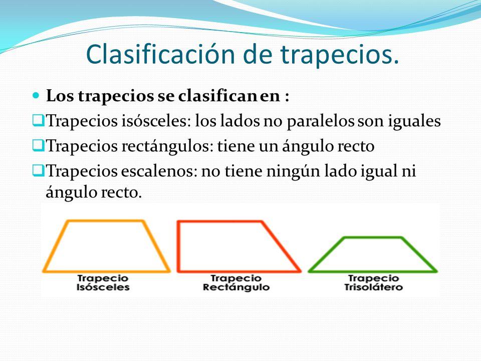Clasificación de trapecios.