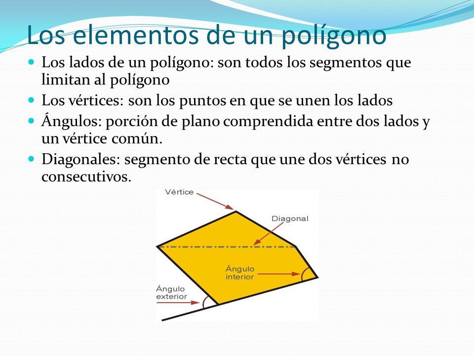 Los elementos de un polígono