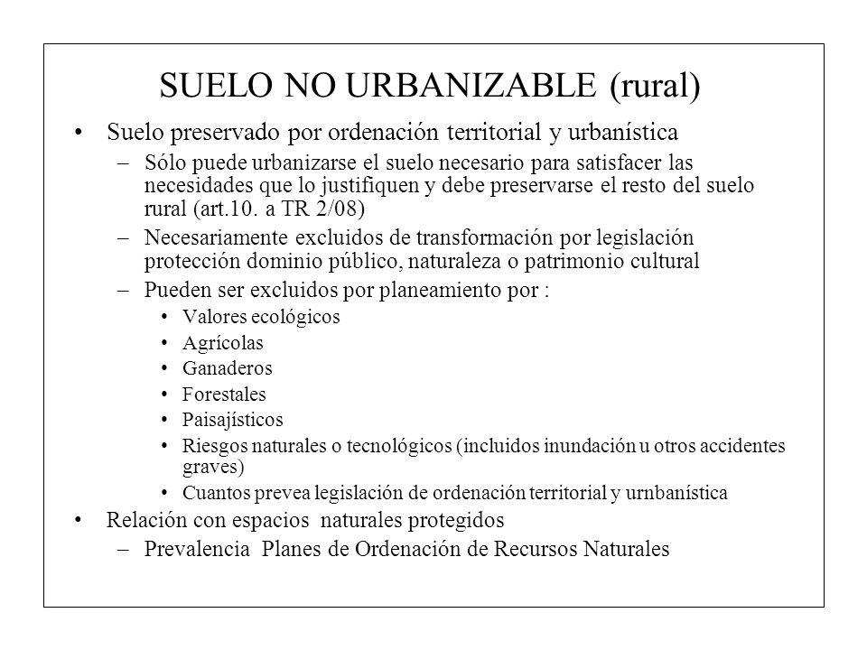 R gimen de propiedad del suelo ppt descargar for Suelo no urbanizable