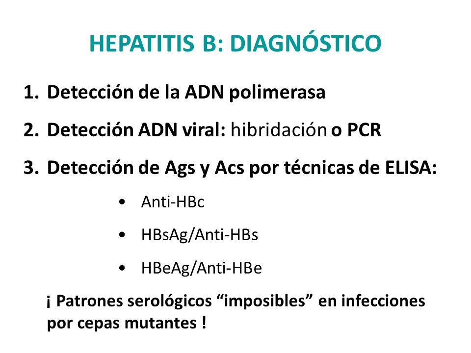 HEPATITIS VÍRICAS: EVOLUCIÓN HISTÓRICA - ppt video online