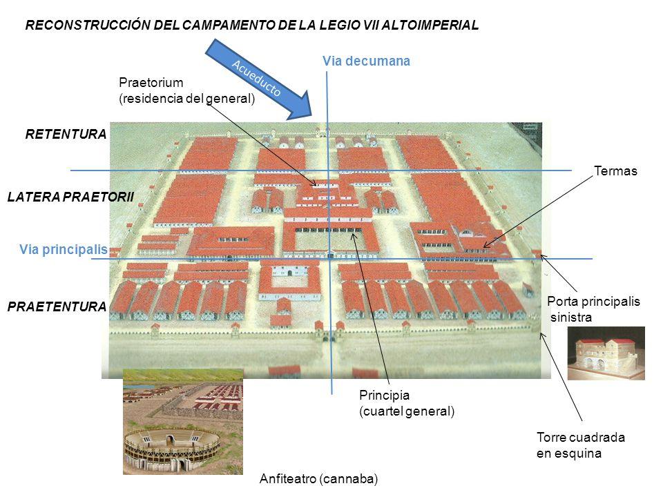 RECONSTRUCCIÓN DEL CAMPAMENTO DE LA LEGIO VII ALTOIMPERIAL