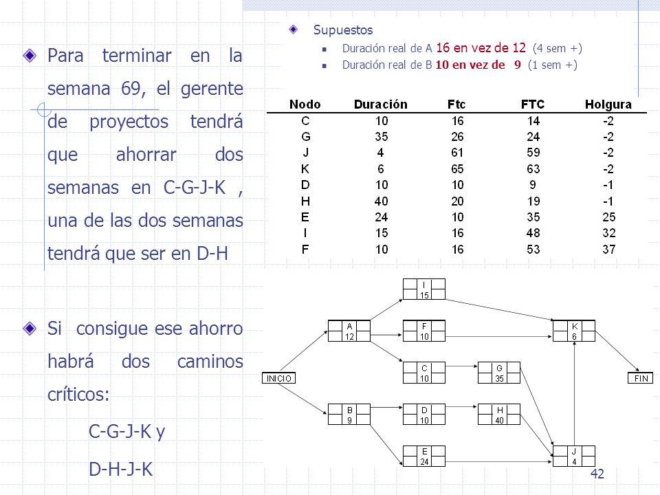 Curso: PROYECTOS DE INGENIERÍA - ppt descargar