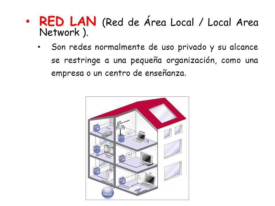 Tema 2 redes profesores paloma fuencisla ppt descargar for Cuales son los cajeros red