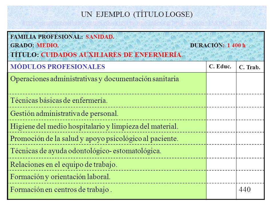 M dulo optativo de oferta voluntaria ppt descargar for Procesos de preelaboracion y conservacion en cocina pdf