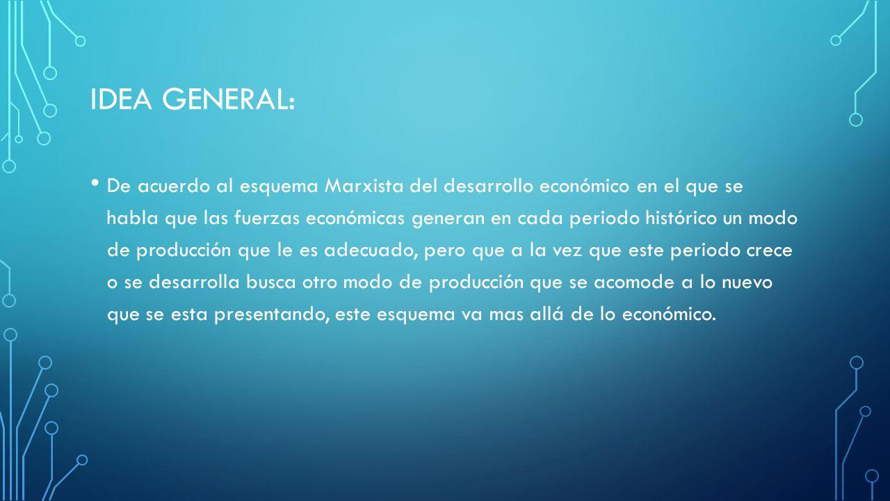 Idea general: