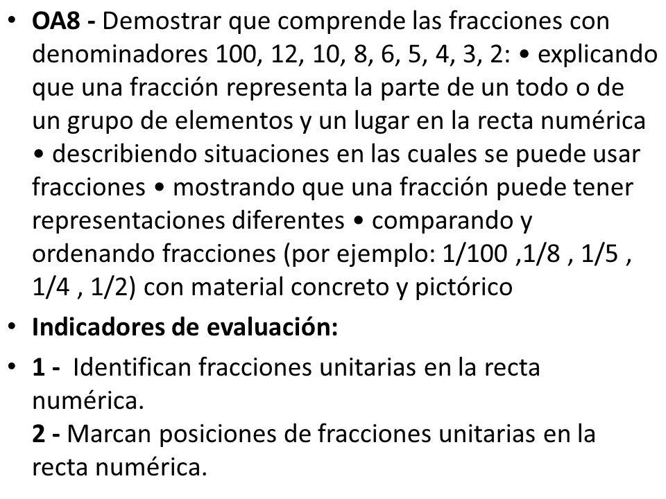 OA8 - Demostrar que comprende las fracciones con denominadores 100, 12, 10, 8, 6, 5, 4, 3, 2: • explicando que una fracción representa la parte de un todo o de un grupo de elementos y un lugar en la recta numérica • describiendo situaciones en las cuales se puede usar fracciones • mostrando que una fracción puede tener representaciones diferentes • comparando y ordenando fracciones (por ejemplo: 1/100 ,1/8 , 1/5 , 1/4 , 1/2) con material concreto y pictórico