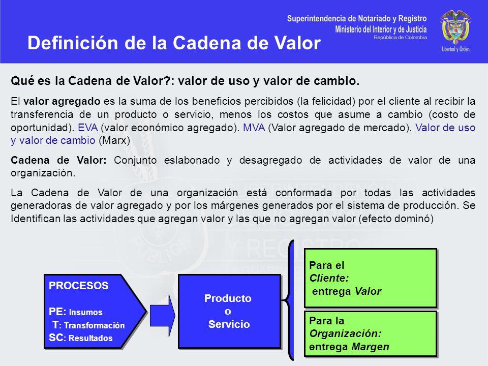Definicion de mercado en economia pdf populaire for Definicion de gastronomia pdf