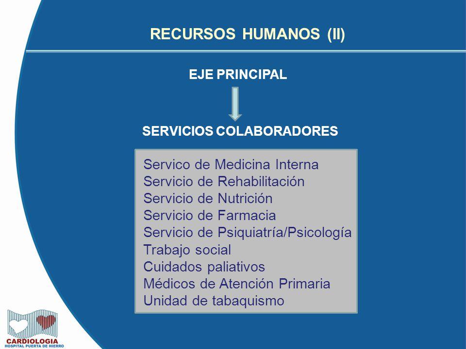Programa itera barcelona 20 de marzo de ppt descargar for Trabajo de interna en barcelona