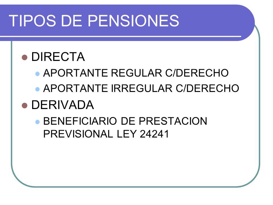 TIPOS DE PENSIONES DIRECTA DERIVADA APORTANTE REGULAR C/DERECHO