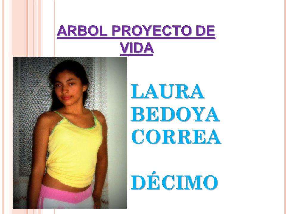ARBOL PROYECTO DE VIDA LAURA BEDOYA CORREA DÉCIMO