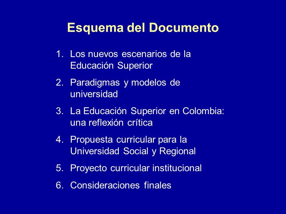 Esquema del Documento Los nuevos escenarios de la Educación Superior