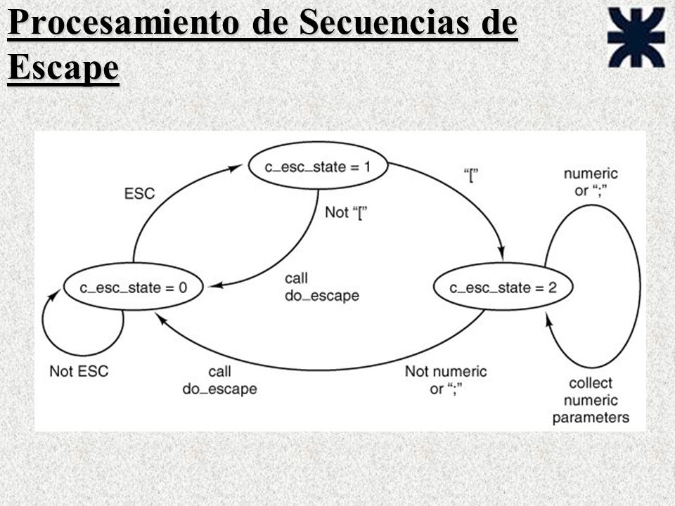 Procesamiento de Secuencias de Escape