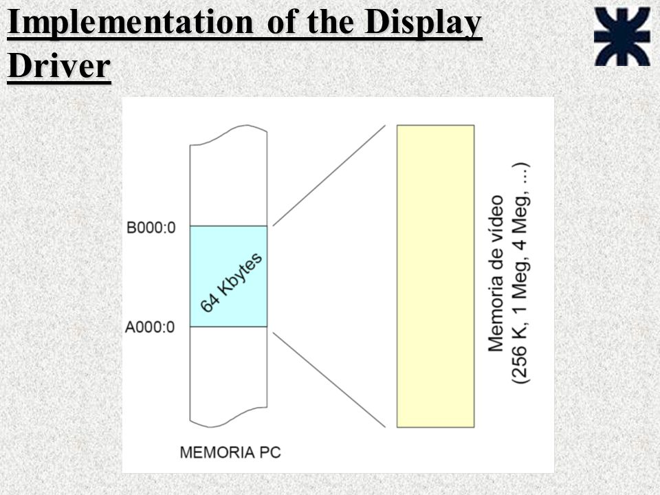 Implementation of the Display Driver