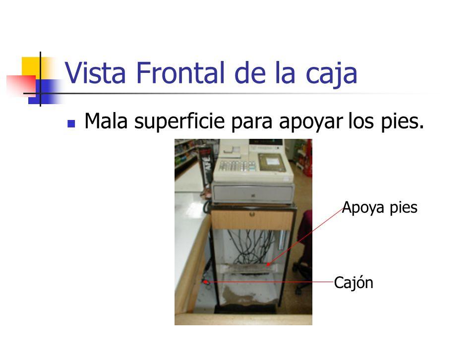 Vista Frontal de la caja