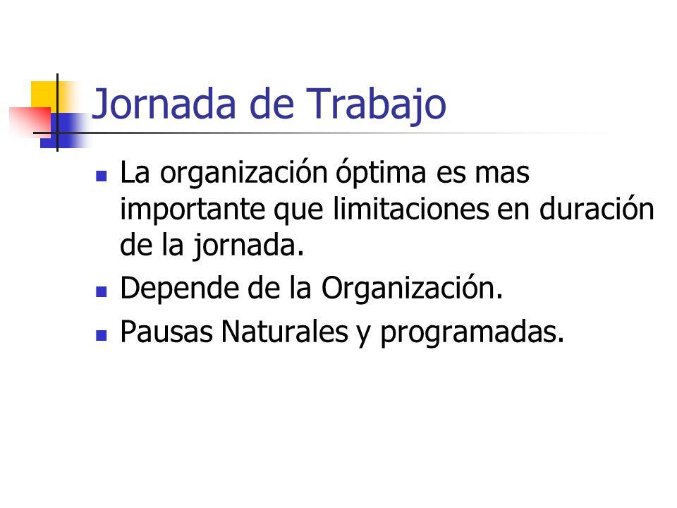 Jornada de Trabajo La organización óptima es mas importante que limitaciones en duración de la jornada.